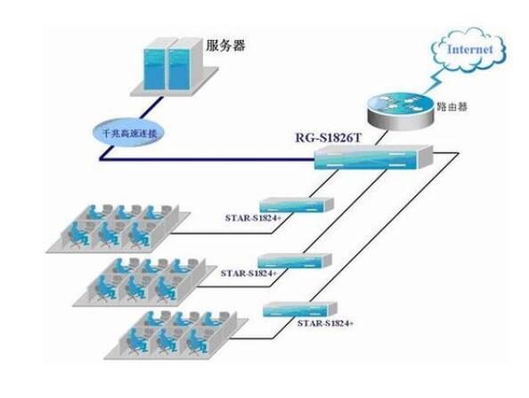 以太网的传播速率_以太网的传输介质