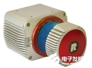 GGS公司开发出了AeroScan激光雷达解决方案