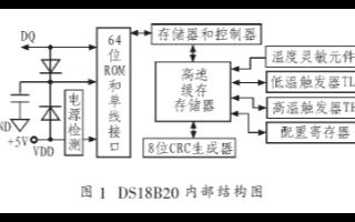 基于一线总线和温度传感器DS18820实现智能建...