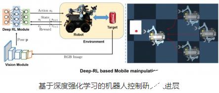 機器人控制研究獲進展 能應用于真實的復雜移動機械...