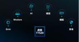 虎贲T7520将为5G带来什么样的增益