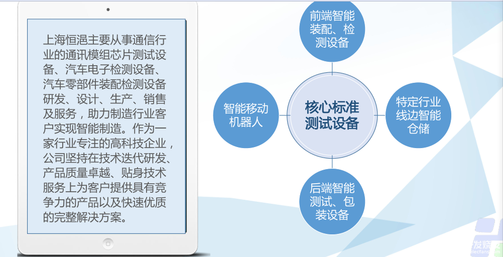 路演实录 | 恒浥科技:物联网通讯模组芯片提供商