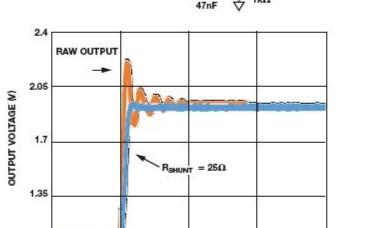 分布式系统中模拟信号远程传输的噪声抑制方法