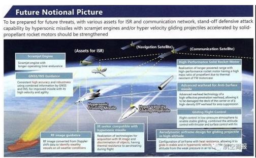 日本正在开发两种先进的反舰战斗部