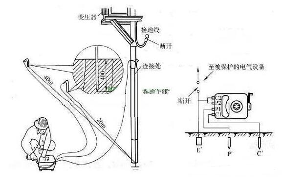 标准电阻规范要求_标准电阻法检定接线图