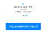 Tencent云计算出资2000万元成立新企业 经营范围有集成电路