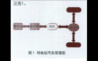KINCO总线型触摸屏在电动汽车BMS上的应用