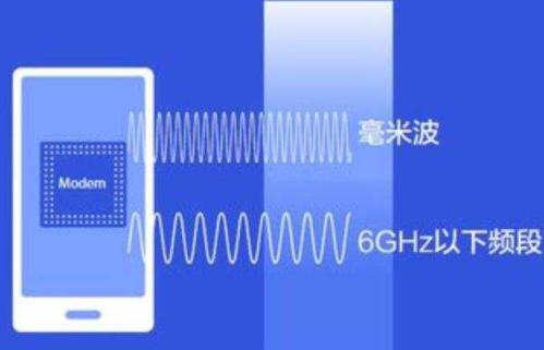 毫米波在中国的潜在优势,预计到2034年将产生1...