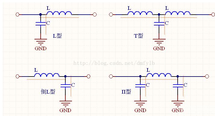 基本低通滤波器的电路图及EMI滤波器结构先容
