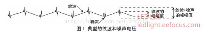 磁珠抑制纹波噪声的原理分析
