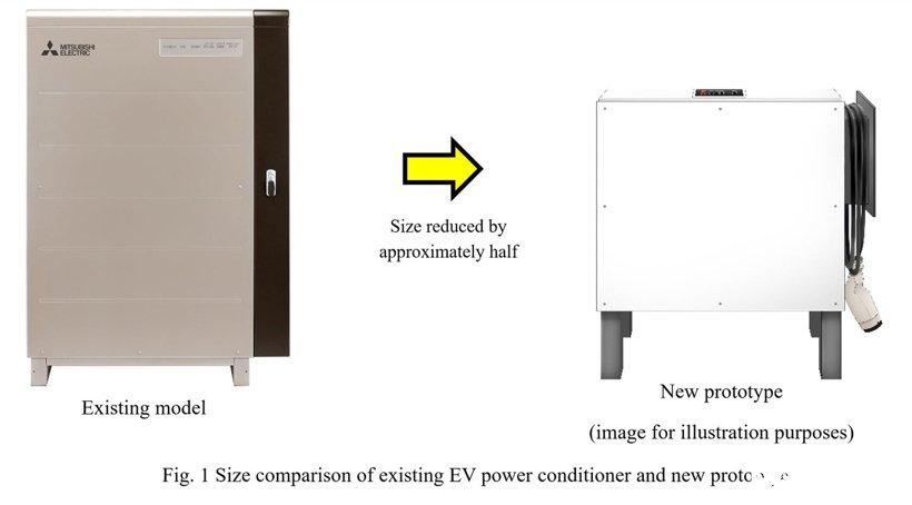 三菱电机电动汽车电力调节器的关键特征