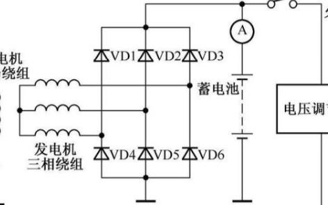 浅析汽车电源系统的工作原理