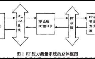 基于FF总线技术实现智能压力变送器的测量系统设计