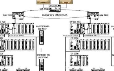 通过西门子SIMATIC自动化产品实现自动配煤装...