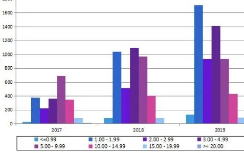 受小間距產(chan)品需求驅(qu)動,2019年(nian)LED顯示屏市場收入(ru)激增34.7%