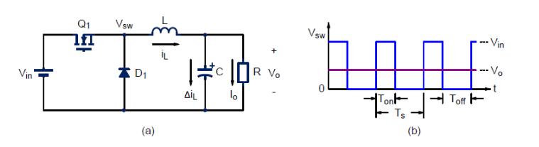Buck轉換器的電流紋波系數