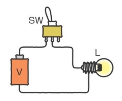 稳压二极管电路改进的线性稳压器