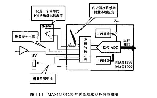 智能化集成温度传感器原理与应用的PDF电子书免费下载