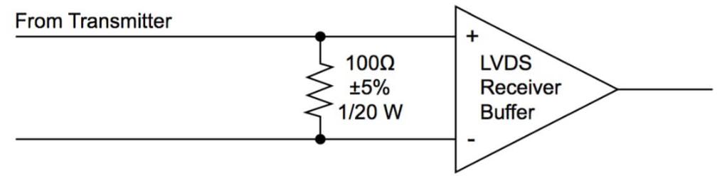 Altera的 LVDS 系统电路板设计