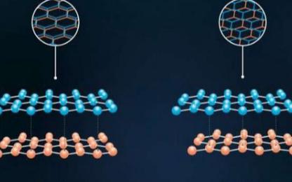 石墨烯晶体管超强的性能,未来将会取代硅晶体管