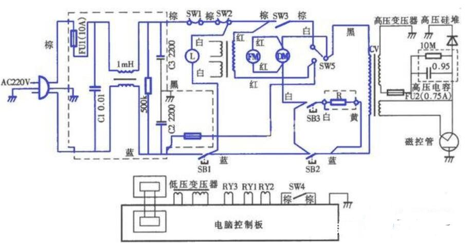 微波炉中高压电容有什么作用