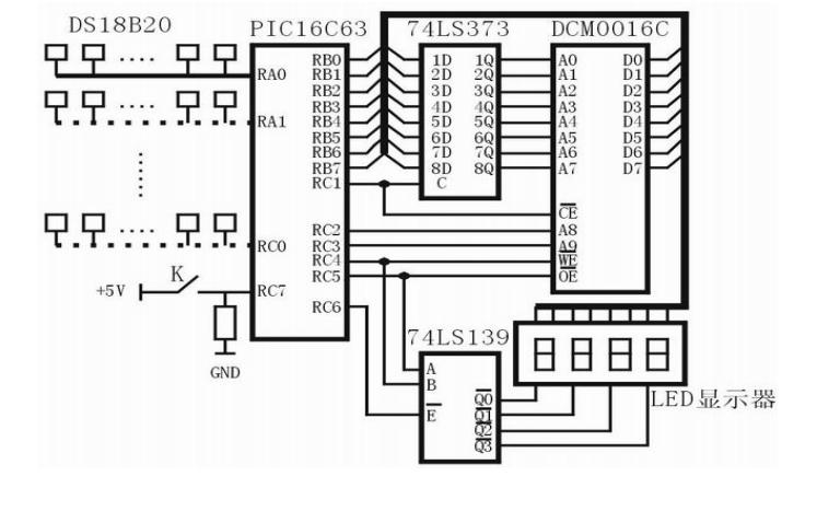 如何使用单总线数字温度传感器实现自动识别的技术