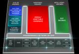 赛灵思正式进军高端服务器芯片市场 将打造全球逻辑密度最高的7nm平台