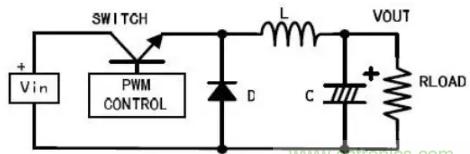 如何抑制开关电源产生的纹波
