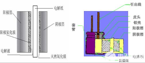 電解電容壽命計算公式