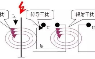 如何设计高精度并且可靠的4-20mA通信