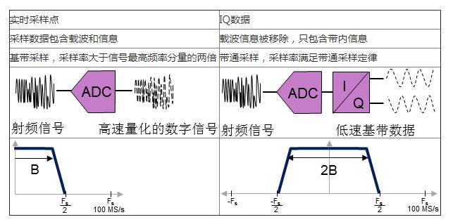 一文详解射频流盘的概念和系统结构