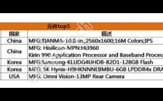 华为MatePad pro平板的拆解及组件发布详解