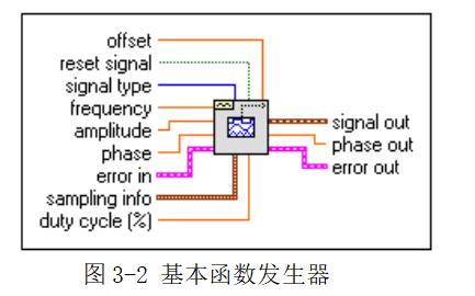 如何使用LabVIEW实现虚拟示波器的设计