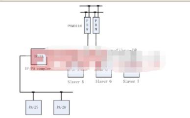 通过Profibus DP总线实现9E级燃机控制...