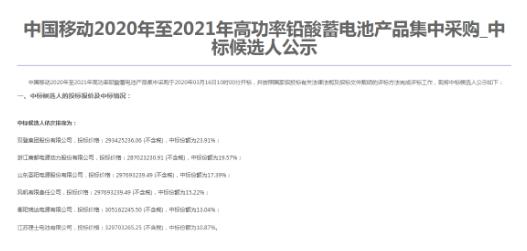 中国移动发布了2020-2021年高功率铅酸蓄电...