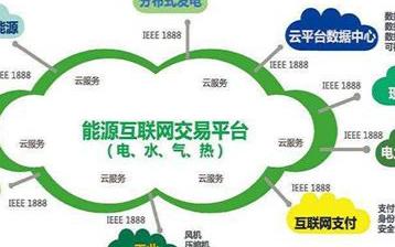 电网变革,泛在电力物联网提供的推动力
