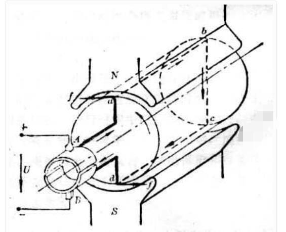 直流电动机构成_直流电动机作业原理