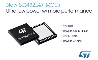 意法半导体推出STM32L4 +微控制器,可最大程度地降低能耗需求