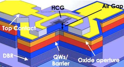 博升光電公布近億元A+輪融資 主要用于3D傳感器芯片研發