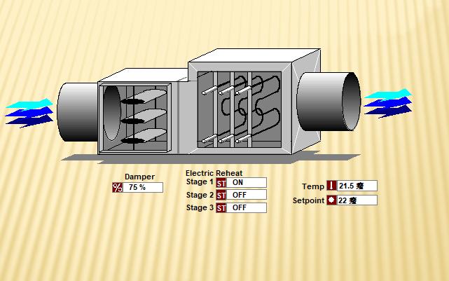 HVAC供热通风与空气调节的基础知识培训说明