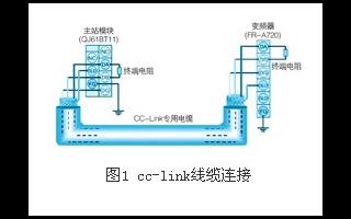 基于人机界面产品和总线技术实现变频器参数管理系统的设计
