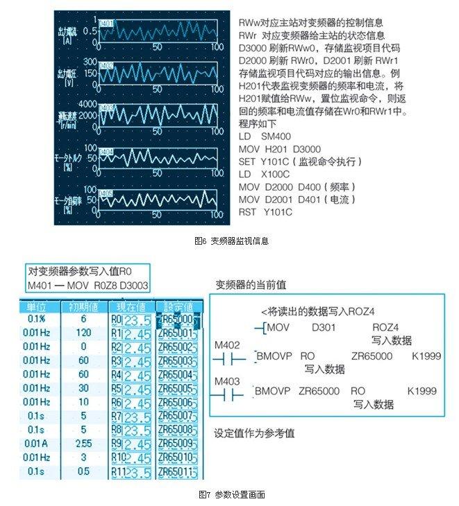 基于人机界面产品和总线操你啦日日操实现变频器参数管理系统的设计