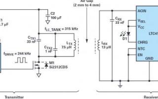 可穿戴设备的无线锂离子充电器解决方案