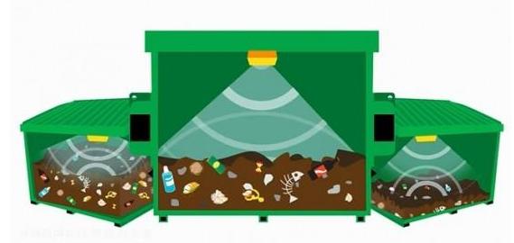 如何利用传感器技术实现垃圾箱智能化管理