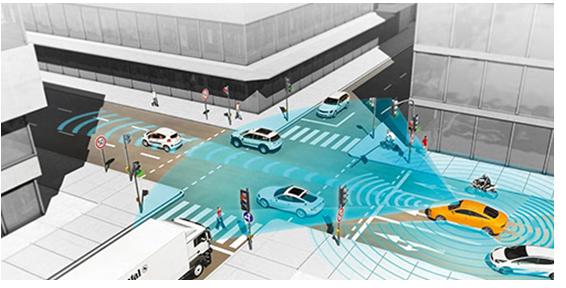 视觉传感器在无人驾驶上有什么成绩