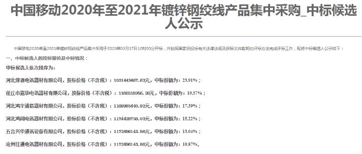 中国移动发布了2020-2021年镀锌钢绞线产品...