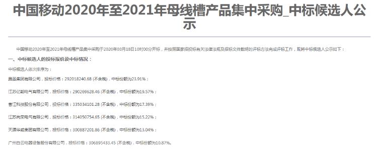 中国移动发布了2020-2021年母线槽产品集中采购中标结果