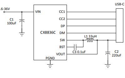 CX8836C同步降压转换器的数据手册