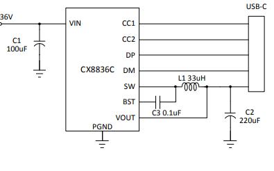 CX3358双节锂电池充电管理芯片的数据手册免费下载