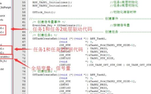 UCOS2_STM32_任務間信號量通信(一)_ 應用實例描述